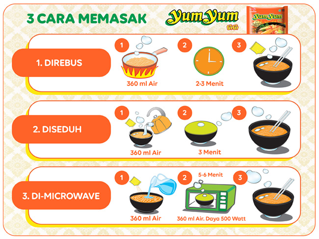 Production Process YumYum - MI INSTAN RASA TOM YUM UDANG KUAH CREAMY