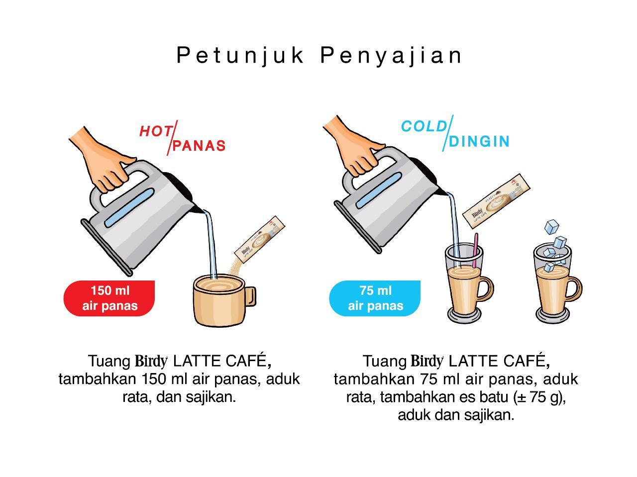 Proses Pembuatan Birdy LATTE CAFE